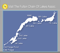 Fulton Chain Of Lakes Association, Old Forge